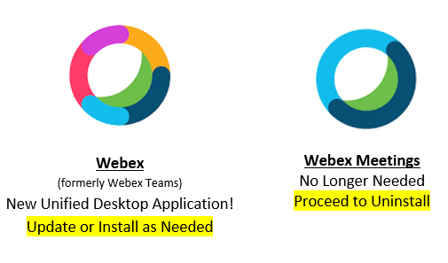 Webex Rainbow Icon (formerly Webex Teams) is the new Unified Desktop Application. Webex Meetings is no longer needed or required.